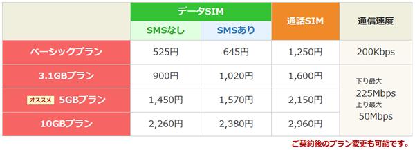 rakuten-mobile-price