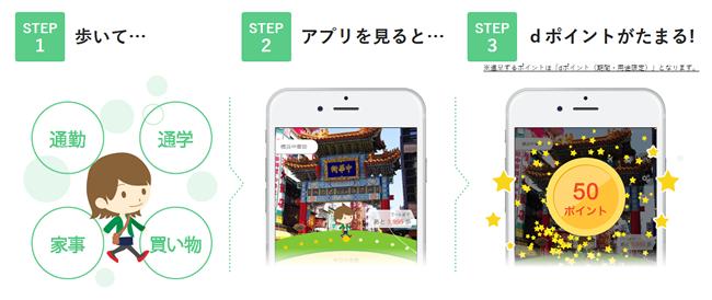 歩い て お金 を 稼ぐ アプリ