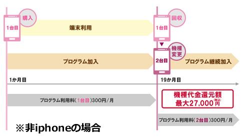 ouen-not-iphone