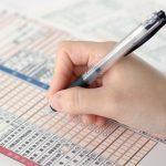 株の配当金の税金は確定申告をした方がお得?申告のメリット、デメリット