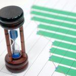 株主優待の株の買い時はいつ?期限ぎりぎりは高値掴みのリスクあり
